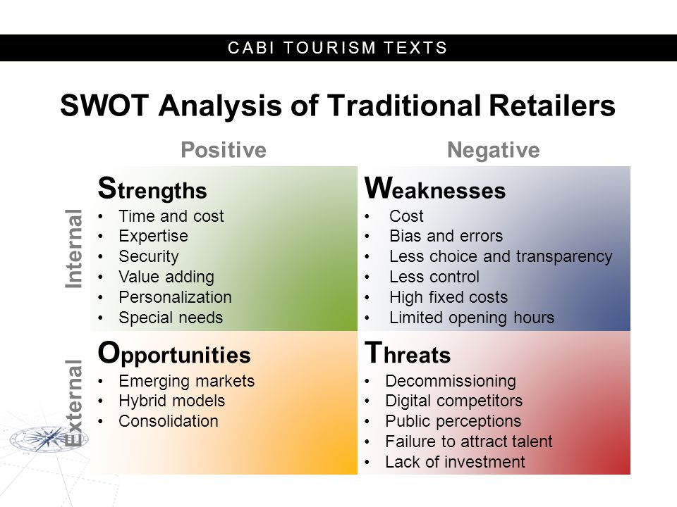 CABI TOURISM TEXTS PositiveNegative Internal S trengths Time and cost Expertise Security Value adding Personalization Special needs W eaknesses Cost B