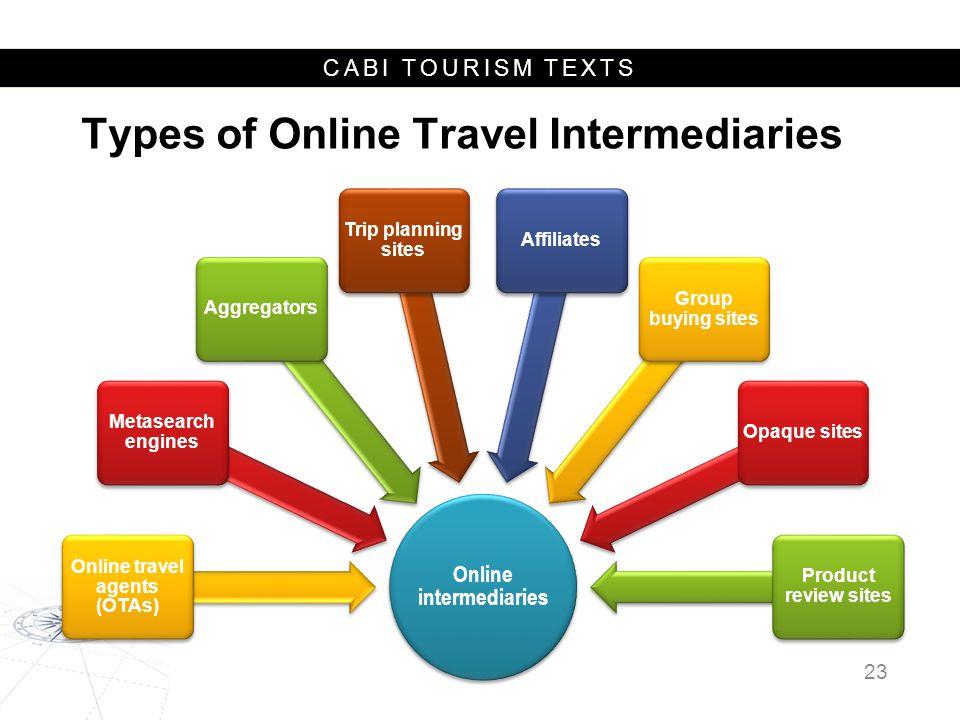 CABI TOURISM TEXTS Types of Online Travel Intermediaries 23 Online intermediaries Online travel agents (OTAs) Metasearch engines Aggregators Trip plan