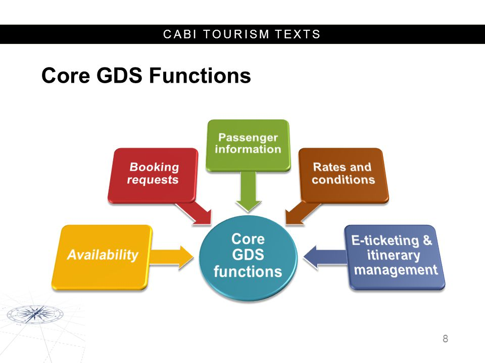 CABI TOURISM TEXTS Core GDS Functions 8