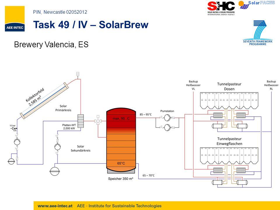 PIN, Newcastle 02052012 Task 49 / IV – SolarBrew Brewery Valencia, ES