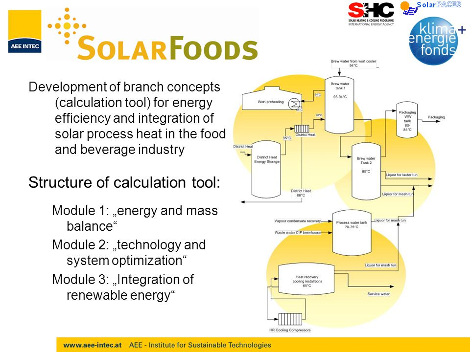 "PIN, Newcastle 02052012 Development of branch concepts (calculation tool) for energy efficiency and integration of solar process heat in the food and beverage industry Structure of calculation tool: Module 1: ""energy and mass balance Module 2: ""technology and system optimization Module 3: ""Integration of renewable energy SolarFoods"