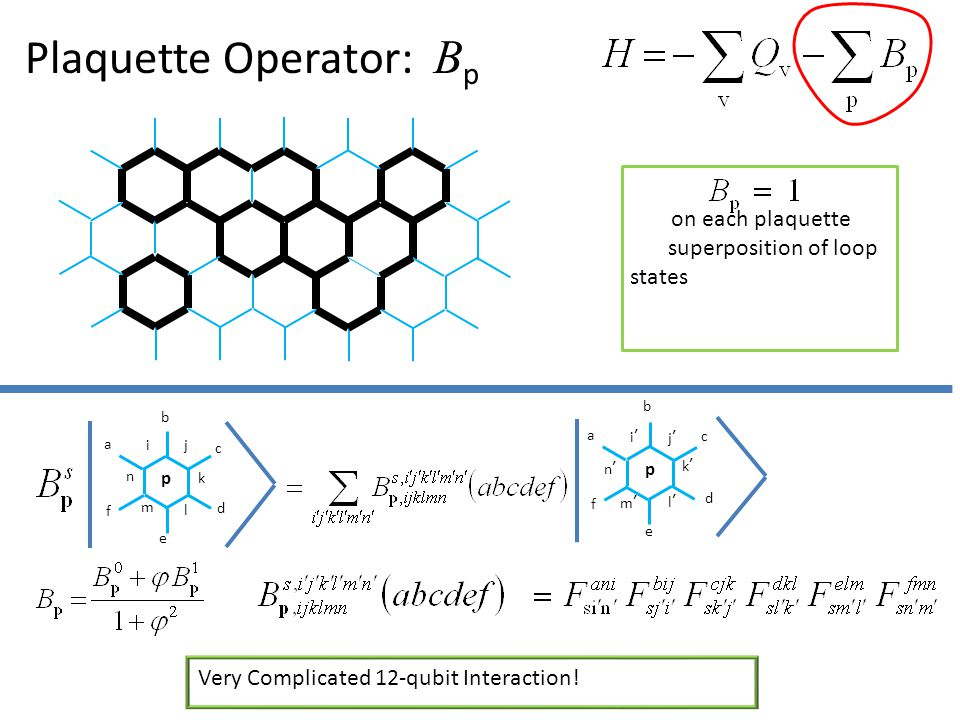 Plaquette Operator: B p Very Complicated 12-qubit Interaction.