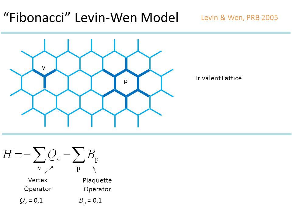 "Trivalent Lattice ""Fibonacci"" Levin-Wen Model Vertex Operator Plaquette Operator v p Q v = 0,1 B p = 0,1 Levin & Wen, PRB 2005"