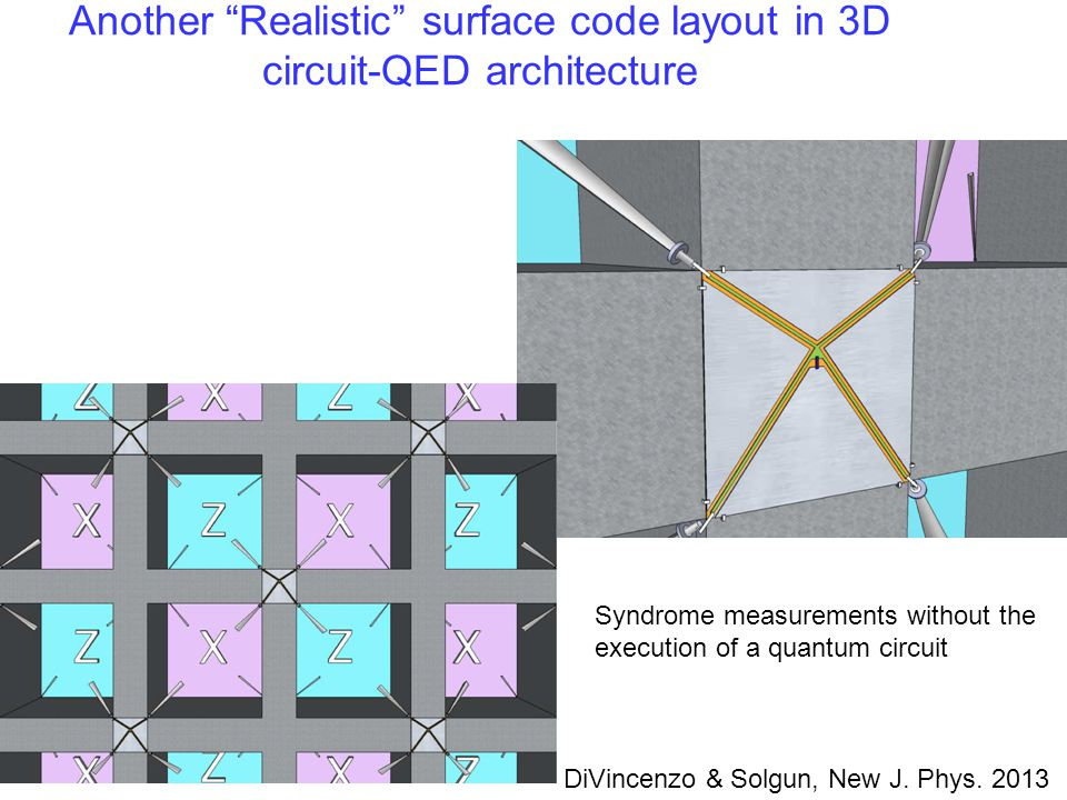 Another Realistic surface code layout in 3D circuit-QED architecture DiVincenzo & Solgun, New J.