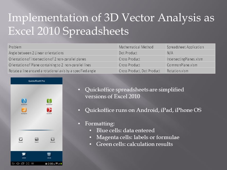 Implementation of 3D Vector Analysis as Excel 2010 Spreadsheets Quickoffice spreadsheets are simplified versions of Excel 2010 Quickoffice runs on Android, iPad, iPhone OS Formatting: Blue cells: data entered Magenta cells: labels or formulae Green cells: calculation results