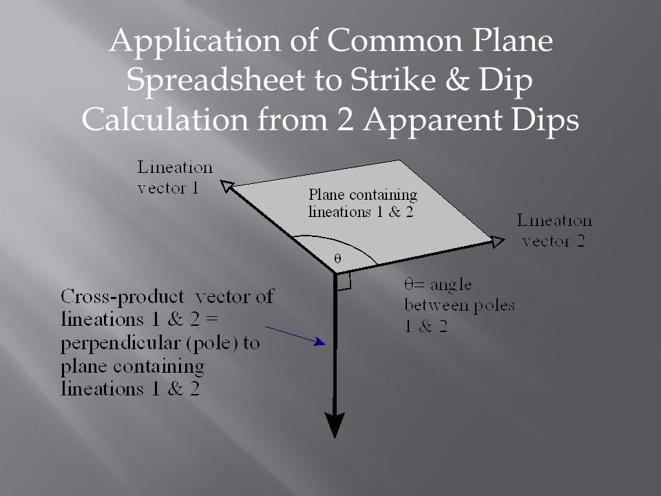 Application of Common Plane Spreadsheet to Strike & Dip Calculation from 2 Apparent Dips