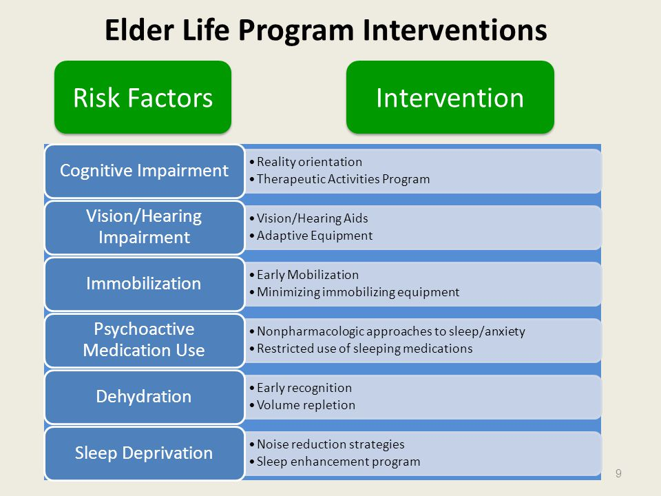 Elder Life Program Interventions 9 Reality orientation Therapeutic Activities Program Cognitive Impairment Vision/Hearing Aids Adaptive Equipment Vision/Hearing Impairment Early Mobilization Minimizing immobilizing equipment Immobilization Nonpharmacologic approaches to sleep/anxiety Restricted use of sleeping medications Psychoactive Medication Use Early recognition Volume repletion Dehydration Noise reduction strategies Sleep enhancement program Sleep Deprivation Risk Factors Intervention