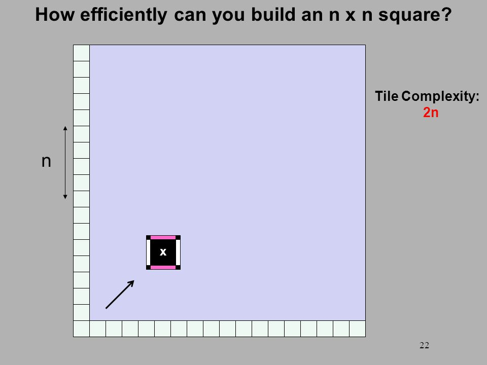 22 How efficiently can you build an n x n square x Tile Complexity: 2n n