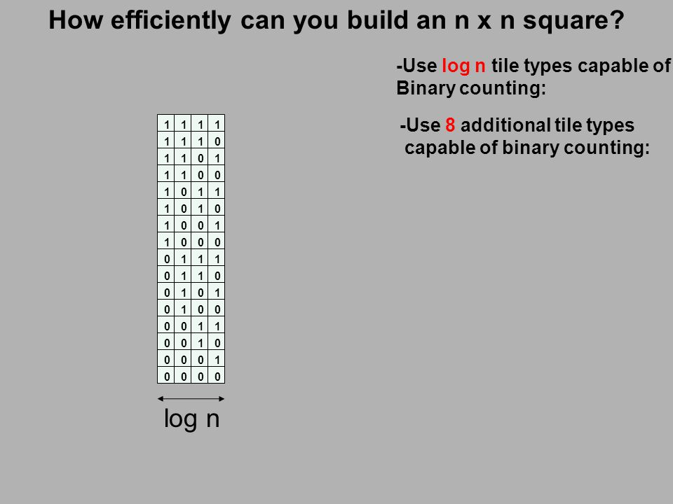 How efficiently can you build an n x n square.