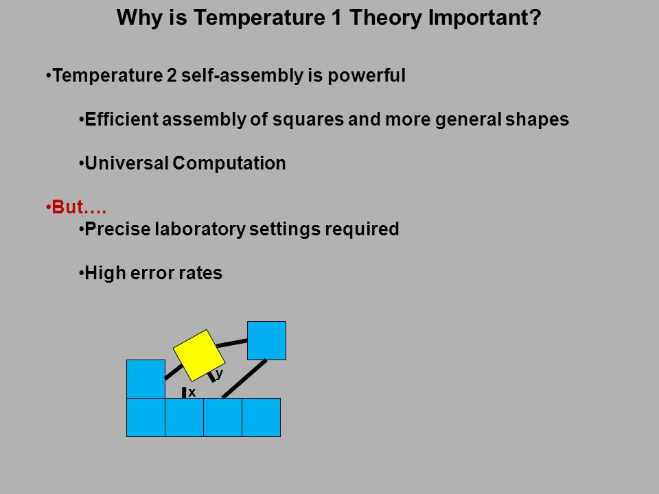 Why is Temperature 1 Theory Important? Temperature 2 self-assembly is powerful Efficient assembly of squares and more general shapes Universal Computa