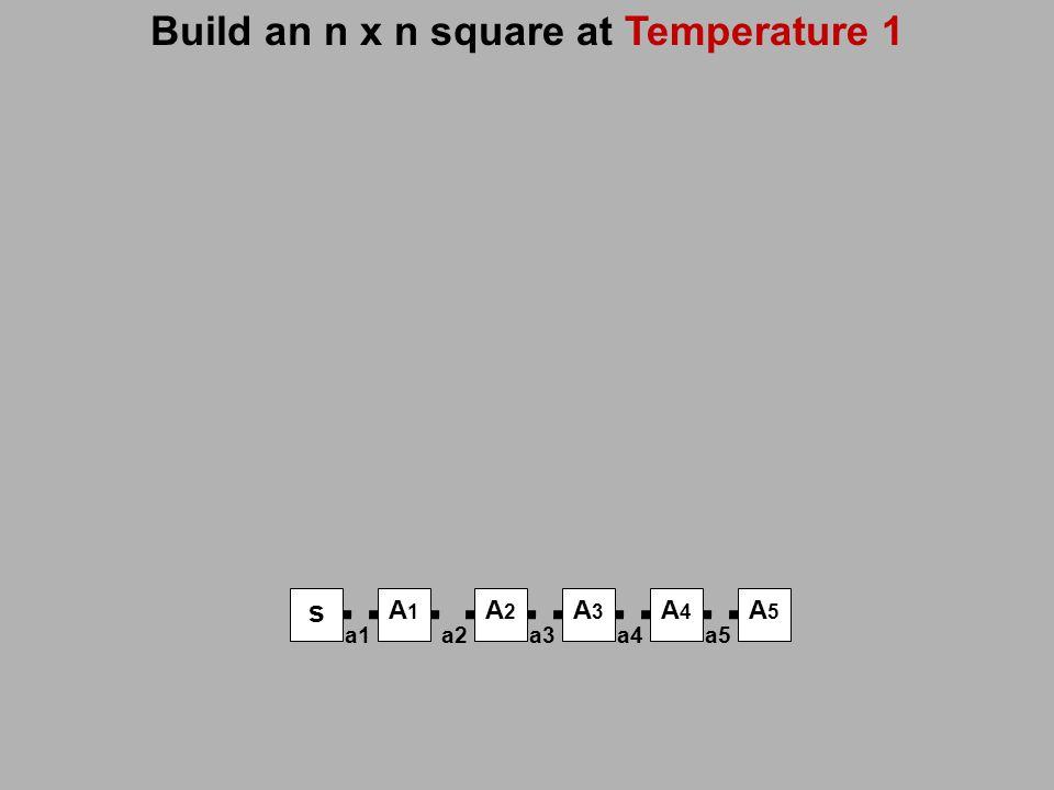 Build an n x n square at Temperature 1 s A1A1 A2A2 A3A3 A4A4 A5A5 a1a2a3a4a5