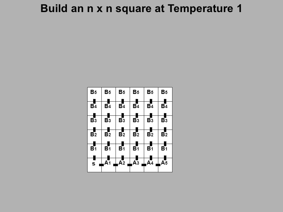 Build an n x n square at Temperature 1 s A1A1 A2A2 A3A3 A4A4 A5A5 B1B1 B2B2 B3B3 B4B4 B5B5 B1B1 B2B2 B3B3 B4B4 B5B5 B1B1 B2B2 B3B3 B4B4 B5B5 B1B1 B2B2