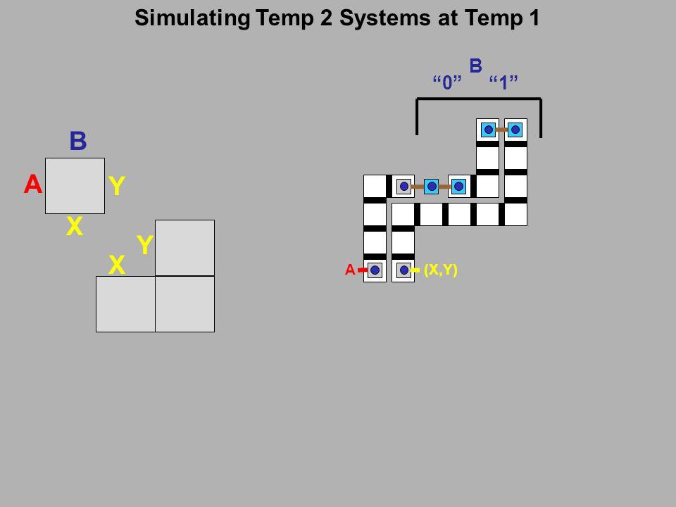 """Simulating Temp 2 Systems at Temp 1 Y X A B (X,Y)A B """"0""""""""1"""" Y X"""