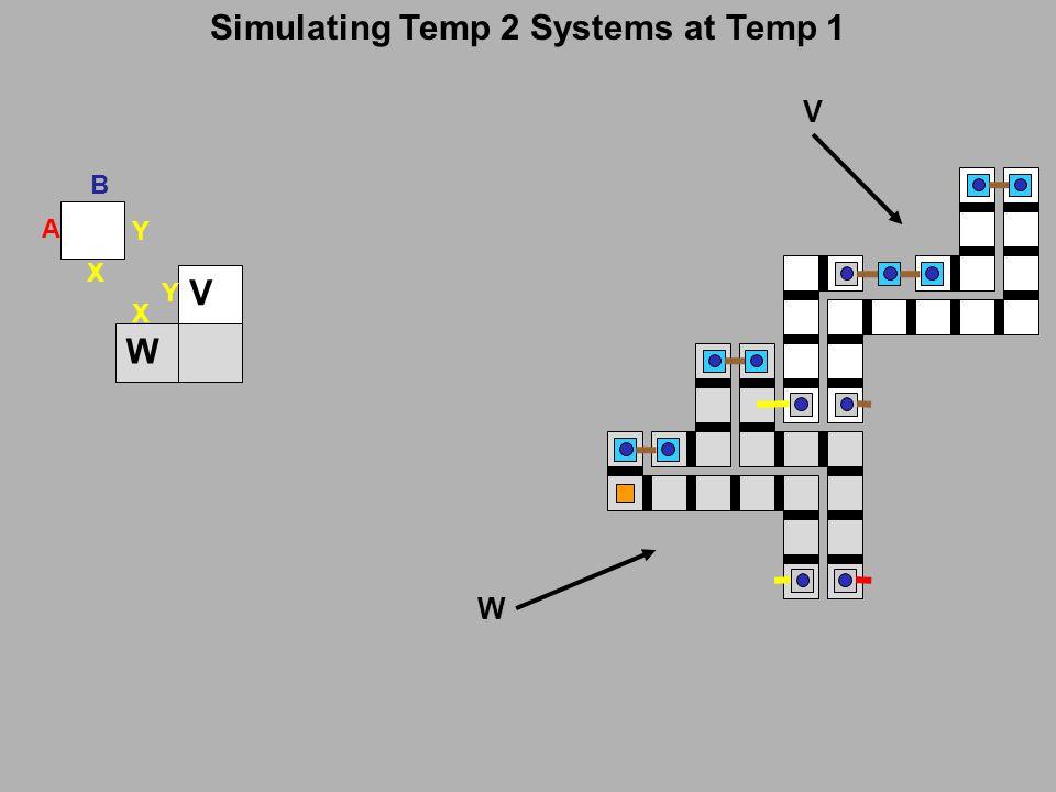 Simulating Temp 2 Systems at Temp 1 Y X A B W V Y X V W
