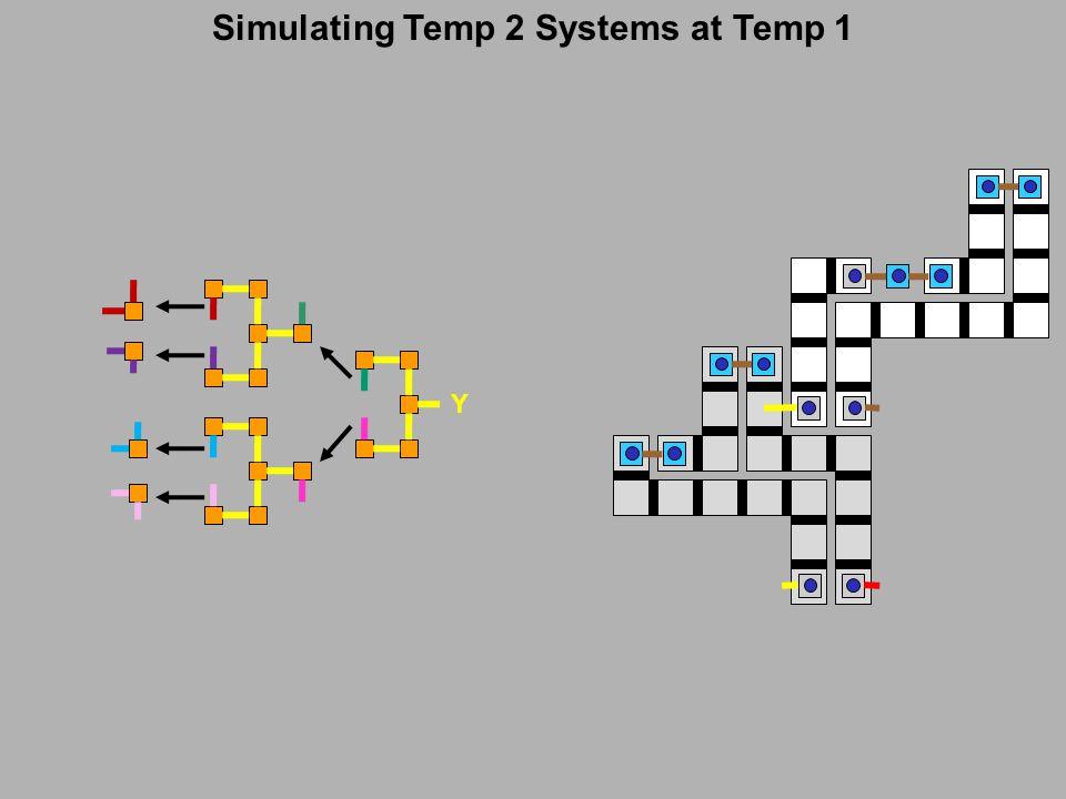Simulating Temp 2 Systems at Temp 1 Y
