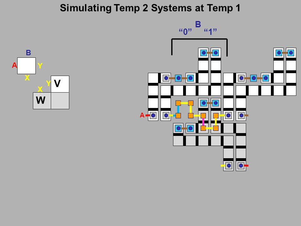 """Simulating Temp 2 Systems at Temp 1 Y X A B W V Y X A B """"0""""""""1"""""""