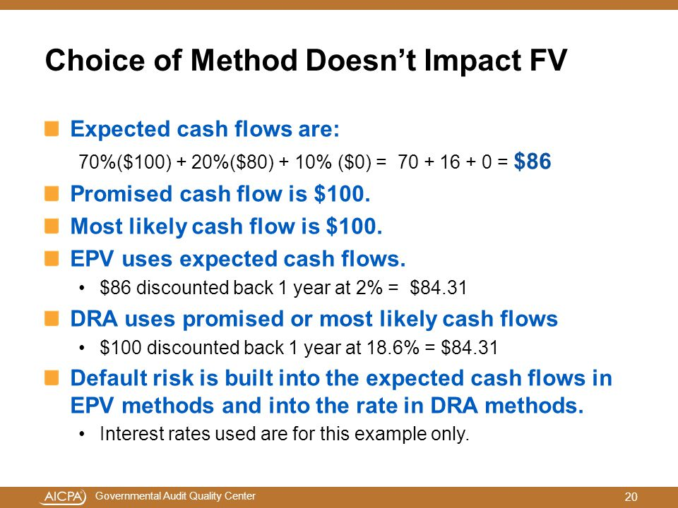 Governmental Audit Quality Center Choice of Method Doesn't Impact FV Expected cash flows are: 70%($100) + 20%($80) + 10% ($0) = = $86 Promised cash flow is $100.