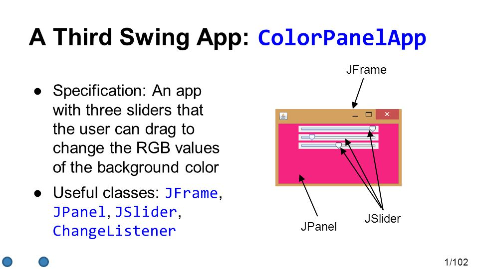 1/102 A Third Swing App: ColorPanelApp ●Specification: An app with three sliders that the user can drag to change the RGB values of the background color ●Useful classes: JFrame, JPanel, JSlider, ChangeListener JFrame JSlider JPanel