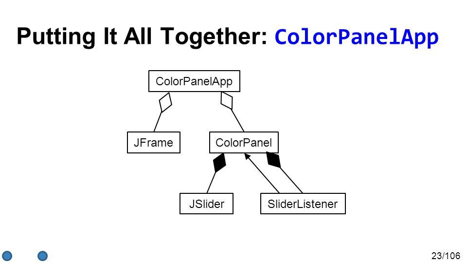 23/106 Putting It All Together: ColorPanelApp ColorPanelApp JFrameColorPanel JSliderSliderListener