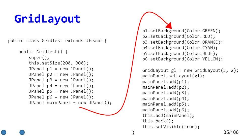 35/106 public class GridTest extends JFrame { public GridTest() { super(); this.setSize(200, 300); JPanel p1 = new JPanel(); JPanel p2 = new JPanel(); JPanel p3 = new JPanel(); JPanel p4 = new JPanel(); JPanel p5 = new JPanel(); JPanel p6 = new JPanel(); JPanel mainPanel = new JPanel(); p1.setBackground(Color.GREEN); p2.setBackground(Color.RED); p3.setBackground(Color.ORANGE); p4.setBackground(Color.CYAN); p5.setBackground(Color.BLUE); p6.setBackground(Color.YELLOW); GridLayout gl = new GridLayout(3, 2); mainPanel.setLayout(gl); mainPanel.add(p1); mainPanel.add(p2); mainPanel.add(p3); mainPanel.add(p4); mainPanel.add(p5); mainPanel.add(p6); this.add(mainPanel); this.pack(); this.setVisible(true); } GridLayout