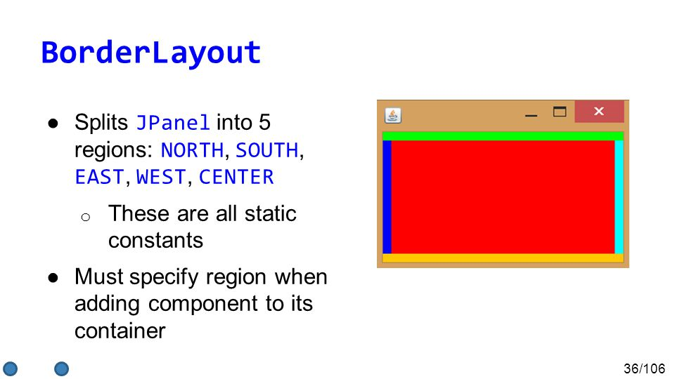 36/106 BorderLayout ●Splits JPanel into 5 regions: NORTH, SOUTH, EAST, WEST, CENTER o These are all static constants ●Must specify region when adding