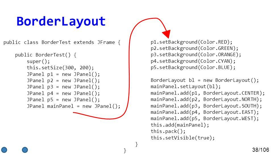 38/106 BorderLayout public class BorderTest extends JFrame { public BorderTest() { super(); this.setSize(300, 200); JPanel p1 = new JPanel(); JPanel p2 = new JPanel(); JPanel p3 = new JPanel(); JPanel p4 = new JPanel(); JPanel p5 = new JPanel(); JPanel mainPanel = new JPanel(); p1.setBackground(Color.RED); p2.setBackground(Color.GREEN); p3.setBackground(Color.ORANGE); p4.setBackground(Color.CYAN); p5.setBackground(Color.BLUE); BorderLayout bl = new BorderLayout(); mainPanel.setLayout(bl); mainPanel.add(p1, BorderLayout.CENTER); mainPanel.add(p2, BorderLayout.NORTH); mainPanel.add(p3, BorderLayout.SOUTH); mainPanel.add(p4, BorderLayout.EAST); mainPanel.add(p5, BorderLayout.WEST); this.add(mainPanel); this.pack(); this.setVisible(true); }