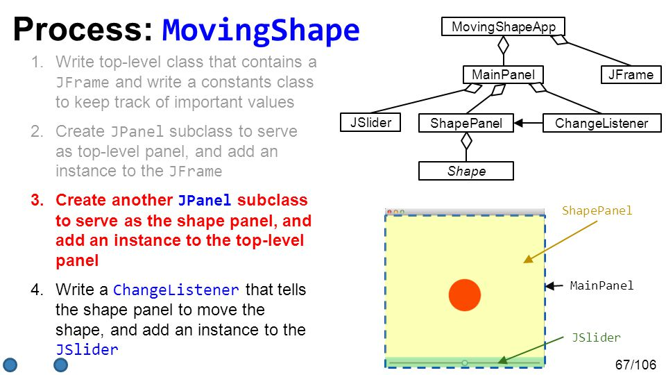 67/106 Process: MovingShape 1.Write top-level class that contains a JFrame and write a constants class to keep track of important values 2.Create JPan
