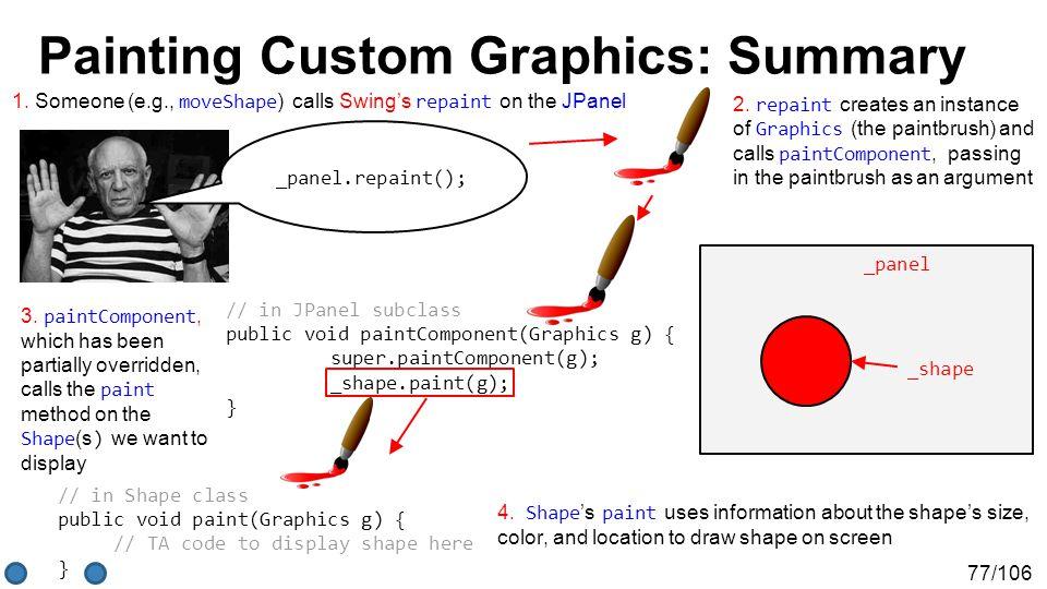 77/106 Painting Custom Graphics: Summary 2.