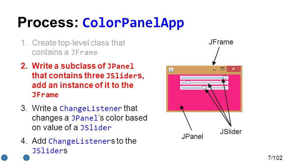 7/102 Process: ColorPanelApp 1.Create top-level class that contains a JFrame 2.Write a subclass of JPanel that contains three JSlider s, add an instance of it to the JFrame 3.Write a ChangeListener that changes a JPanel 's color based on value of a JSlider 4.Add ChangeListener s to the JSlider s JFrame JSlider JPanel