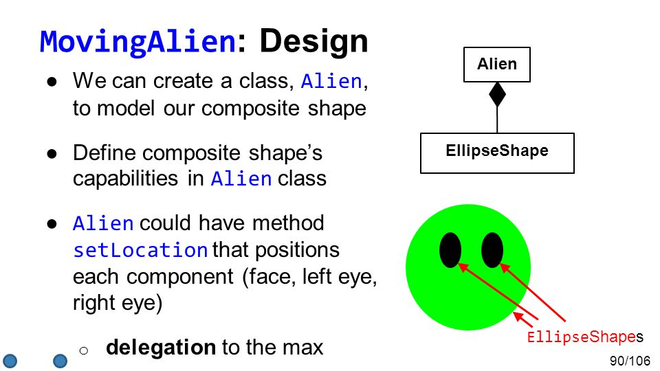 90/106 MovingAlien : Design ●We can create a class, Alien, to model our composite shape ●Define composite shape's capabilities in Alien class ● Alien could have method setLocation that positions each component (face, left eye, right eye) o delegation to the max Alien EllipseShape Ellipse Shapes