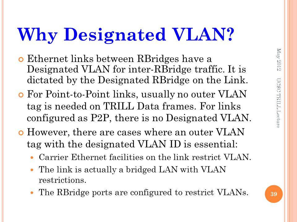 Why Designated VLAN.