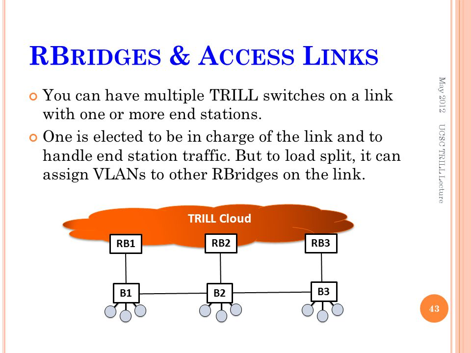 RB RIDGES & A CCESS L INKS You can have multiple TRILL switches on a link with one or more end stations. One is elected to be in charge of the link an