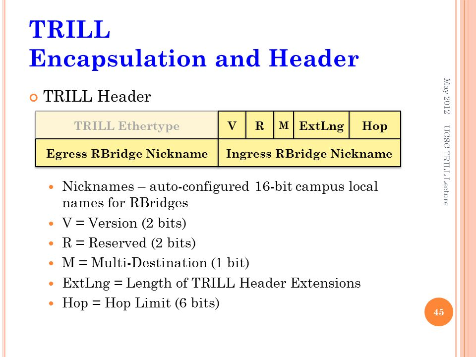 TRILL Encapsulation and Header TRILL Header Nicknames – auto-configured 16-bit campus local names for RBridges V = Version (2 bits) R = Reserved (2 bi