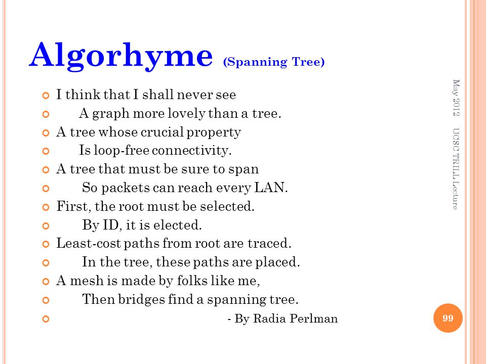 Algorhyme (Spanning Tree) I think that I shall never see A graph more lovely than a tree. A tree whose crucial property Is loop-free connectivity. A t