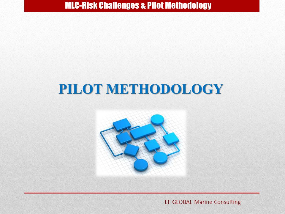 PILOT METHODOLOGY MLC-Risk Challenges & Pilot Methodology EF GLOBAL Marine Consulting