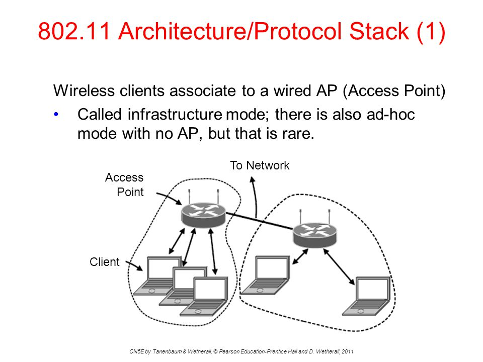 Architecture/Protocol Stack (1) CN5E by Tanenbaum & Wetherall, © Pearson Education-Prentice Hall and D.