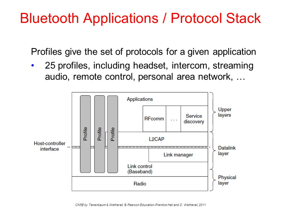 Bluetooth Applications / Protocol Stack CN5E by Tanenbaum & Wetherall, © Pearson Education-Prentice Hall and D.