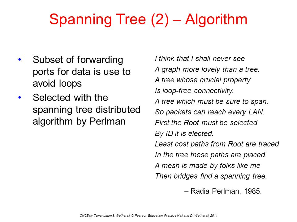 Spanning Tree (2) – Algorithm CN5E by Tanenbaum & Wetherall, © Pearson Education-Prentice Hall and D.