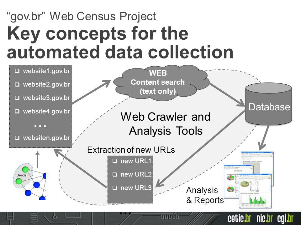  website1.gov.br  website2.gov.br  website3.gov.br  website4.gov.br  websiten.gov.br Web Crawler and Analysis Tools...