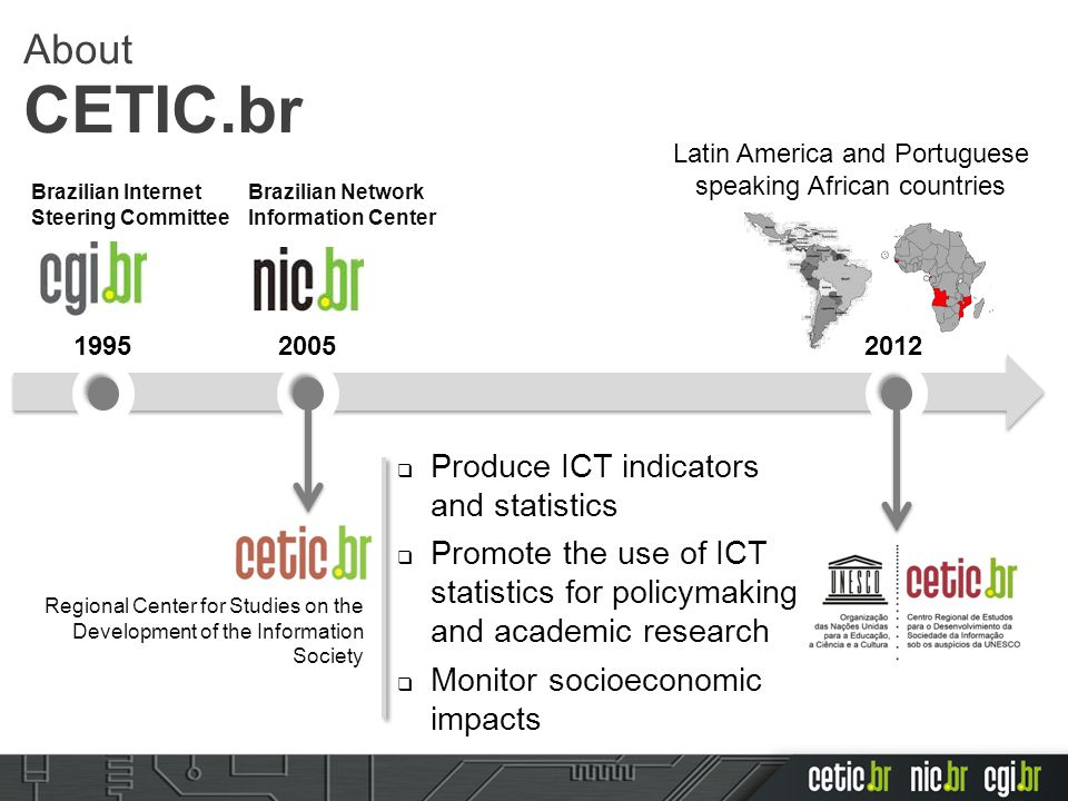 201219952005 Regional Center for Studies on the Development of the Information Society  Produce ICT indicators and statistics  Promote the use of ICT statistics for policymaking and academic research  Monitor socioeconomic impacts Brazilian Internet Steering Committee Brazilian Network Information Center Latin America and Portuguese speaking African countries About CETIC.br