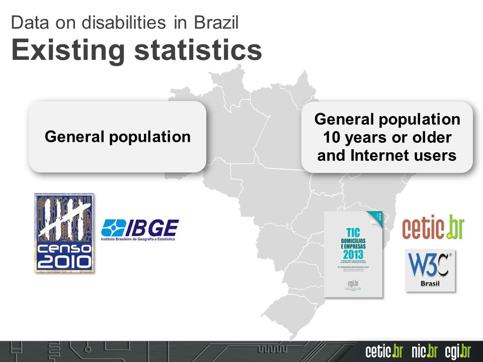 Person with disability Data on disabilities in Brazil IBGE Census 2010 Person with severe disability IBGE Census 2010 included indicators on four types of disabilities related to seeing, hearing, walking and mental/intellectual.