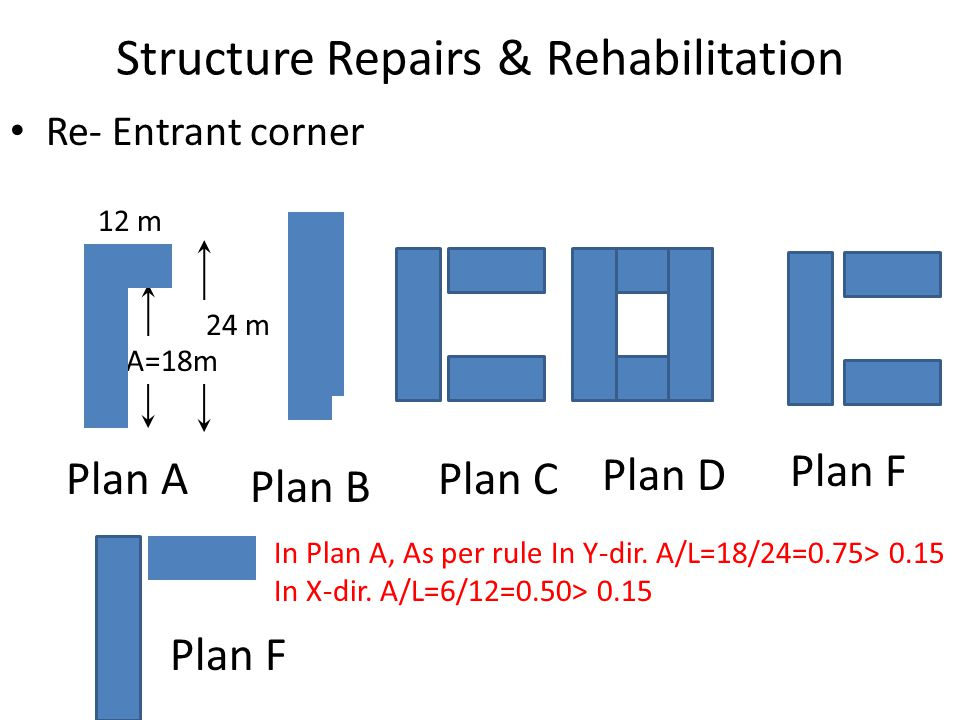 24 m A=18m Structure Repairs & Rehabilitation Re- Entrant corner Plan A Plan B Plan C Plan D Plan F In Plan A, As per rule In Y-dir.