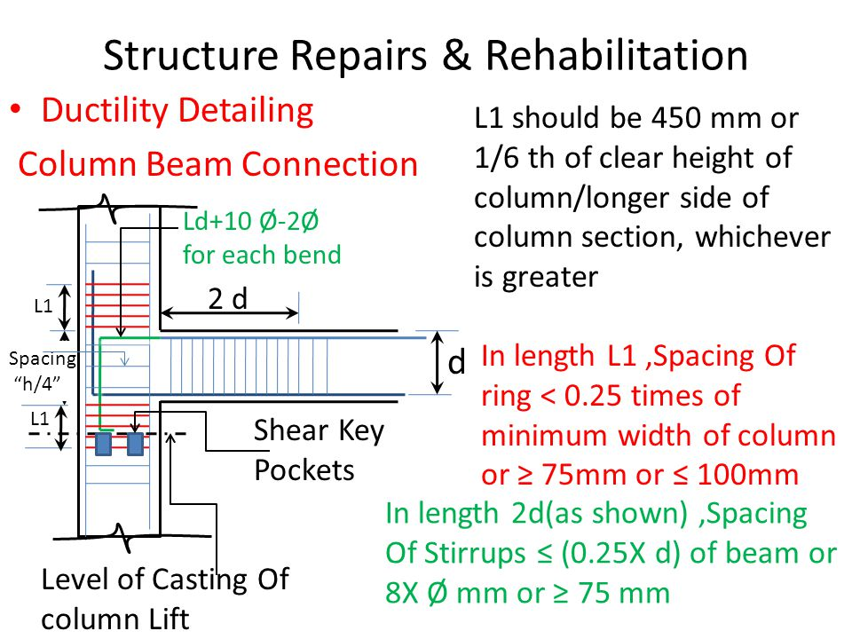 Spacing h/4 Structure Repairs & Rehabilitation Ductility Detailing Column Beam Connection Level of Casting Of column Lift Shear Key Pockets L1 2 d d In length L1,Spacing Of ring < 0.25 times of minimum width of column or ≥ 75mm or ≤ 100mm Ld+10 Ø-2Ø for each bend In length 2d(as shown),Spacing Of Stirrups ≤ (0.25X d) of beam or 8X Ø mm or ≥ 75 mm L1 should be 450 mm or 1/6 th of clear height of column/longer side of column section, whichever is greater