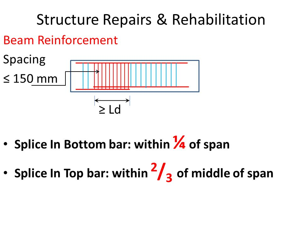 ≤ 150 mm Structure Repairs & Rehabilitation Beam Reinforcement Spacing Splice In Bottom bar: within ¼ of span Splice In Top bar: within 2 / 3 of middle of span ≥ Ld