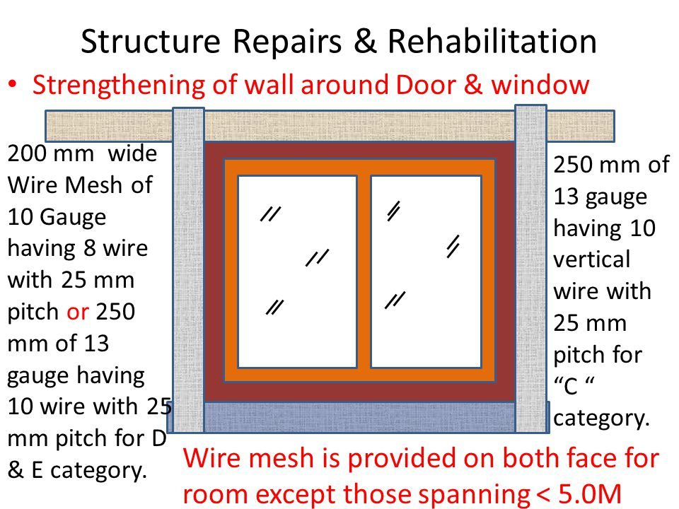 Structure Repairs & Rehabilitation Strengthening of wall around Door & window 200 mm wide Wire Mesh of 10 Gauge having 8 wire with 25 mm pitch or 250 mm of 13 gauge having 10 wire with 25 mm pitch for D & E category.