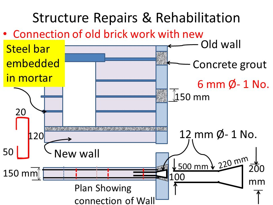 Structure Repairs & Rehabilitation Connection of old brick work with new 150 mm 200 mm 100 12 mm Ø- 1 No.