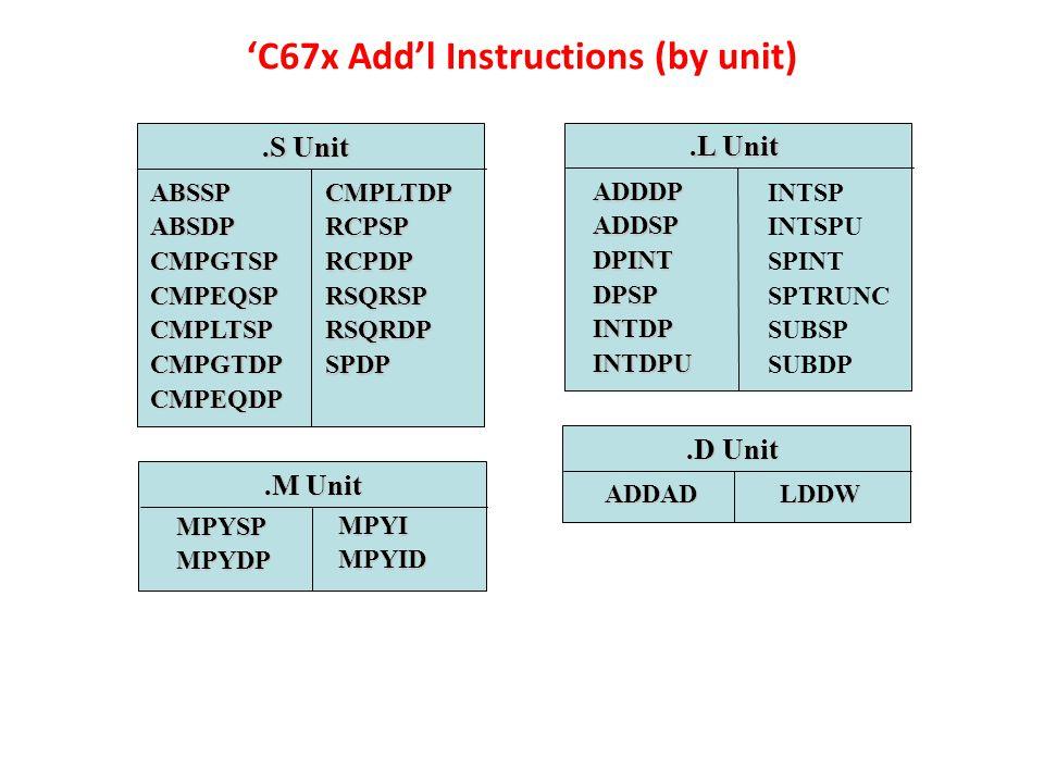 'C67x Add'l Instructions (by unit).S Unit CMPLTDP RCPSP RCPDP RSQRSP RSQRDP SPDP ABSSP ABSDP CMPGTSP CMPEQSP CMPLTSP CMPGTDP CMPEQDP.M Unit MPYI MPYI