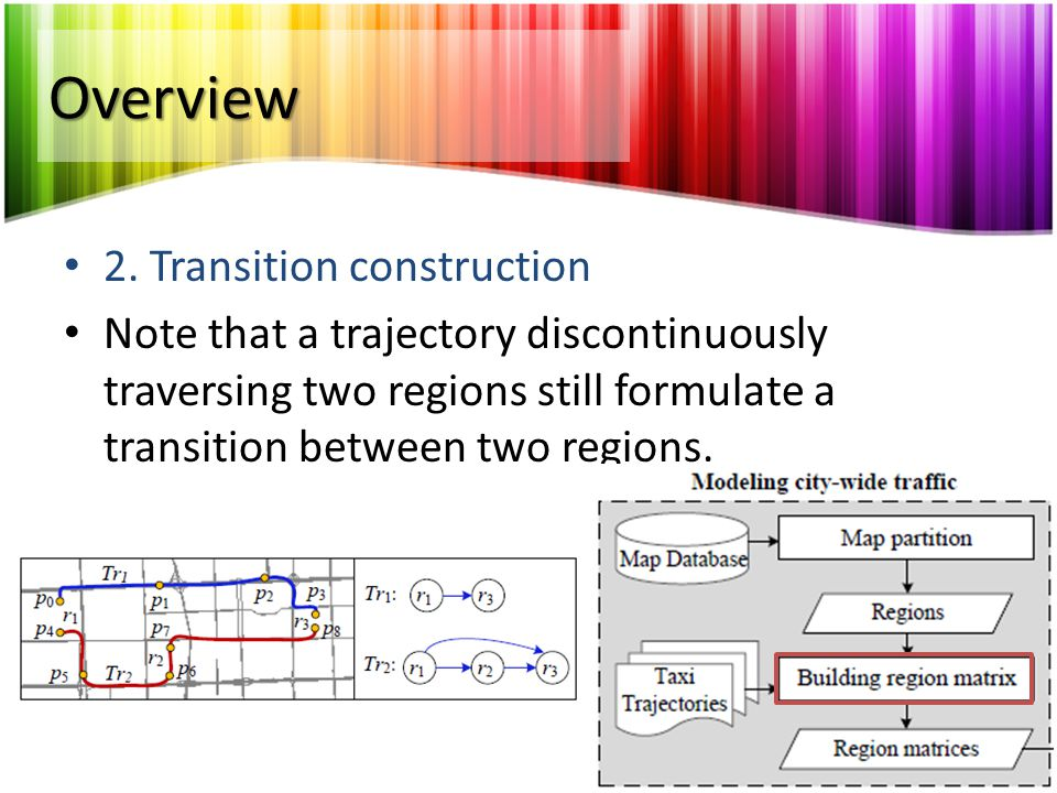 Overview 2. Transition construction Note that a trajectory discontinuously traversing two regions still formulate a transition between two regions.