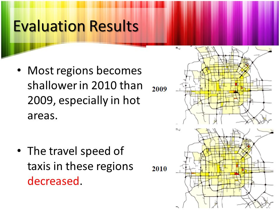 Evaluation Results Most regions becomes shallower in 2010 than 2009, especially in hot areas. The travel speed of taxis in these regions decreased.