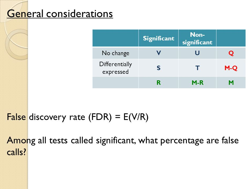 False discovery rate (FDR) = E(V/R) Among all tests called significant, what percentage are false calls.